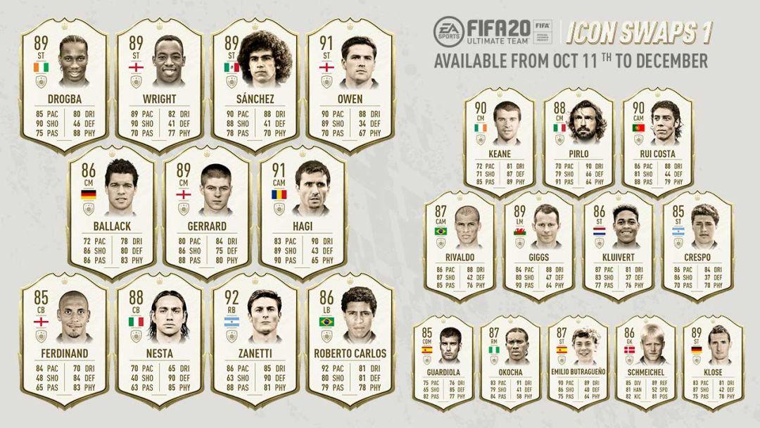 FIFA 20 échange d'icônes : Qu'est-ce que c'est et comment obtenir des jetons de joueur ?