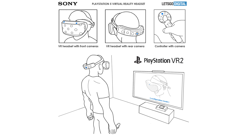 Sony PSVR2 casque d'écoute breveté PSVR2 révèle les caméras intégrées