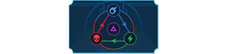 How your Damage is actually calculated in Raid: Shadow Legends