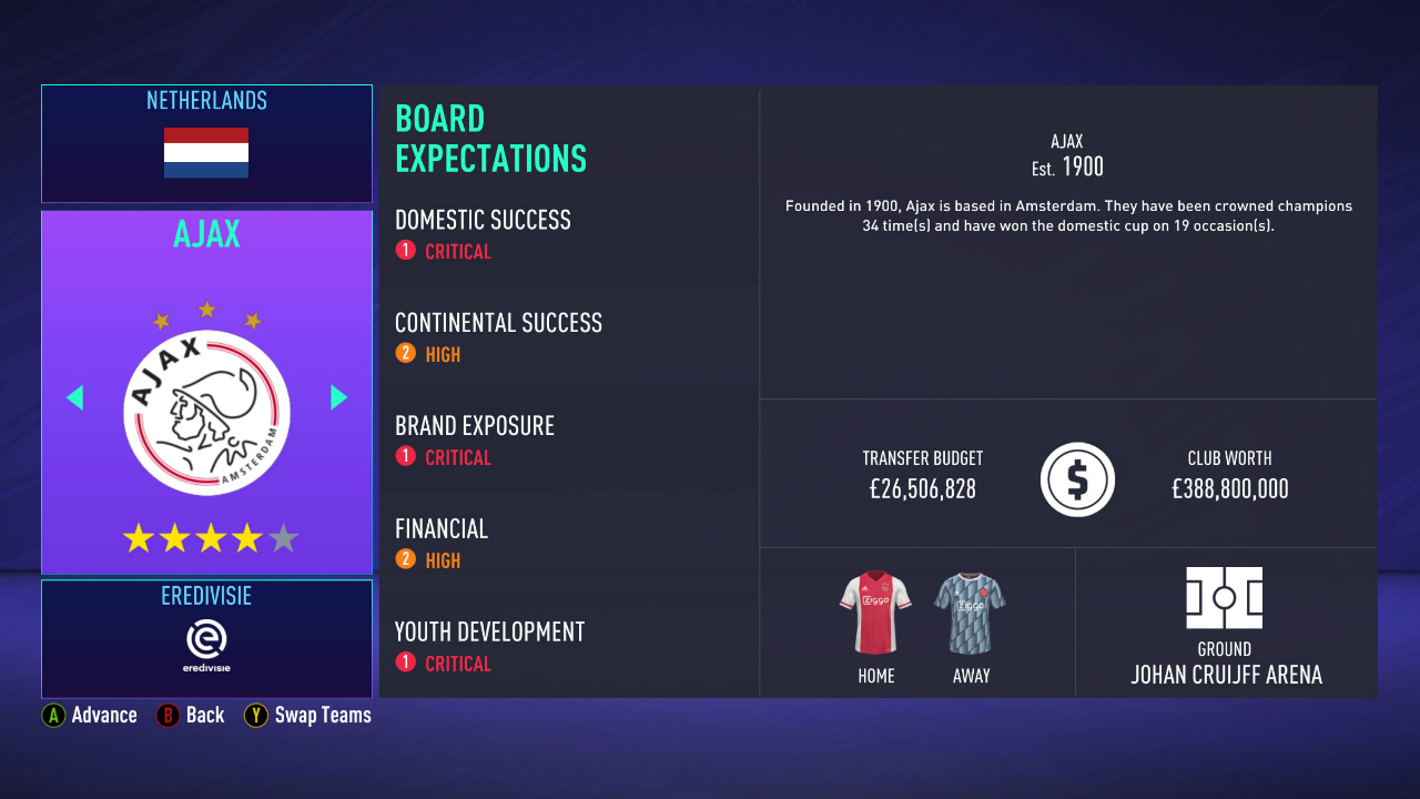 FIFA 21 Career Mode guide: pick the right club, scout the best players and improve your youth team