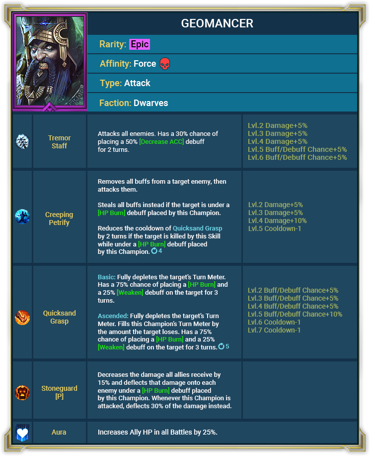 Raid Shadow Legends : May Champions (05.05.21)