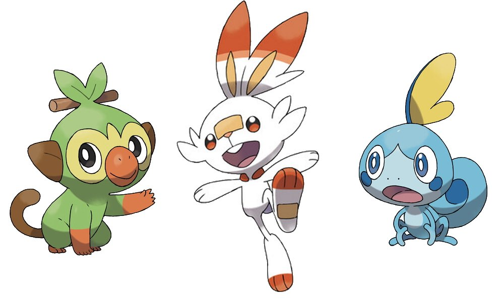 Every pokemon starter ranked by generation