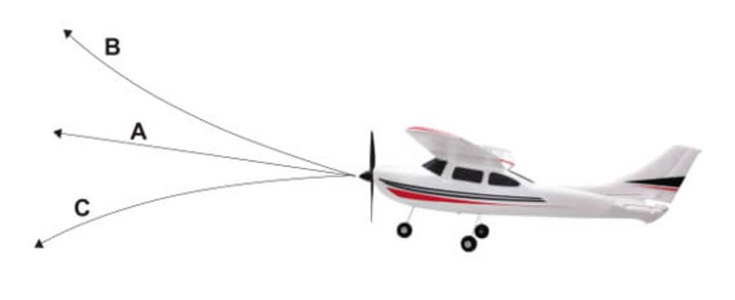 Avions télécommandés
