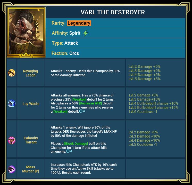 Raid Shadow Legends : Mise à jour 4.50 – Points forts