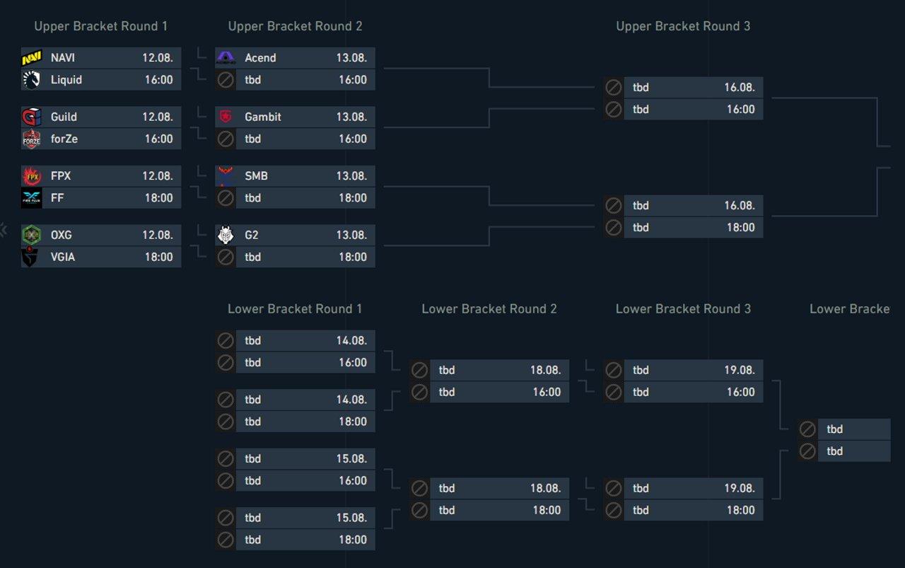 Valorant Masters Berlin Challengers Playoffs EMEA bracket