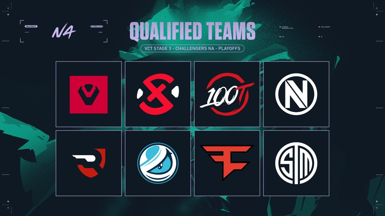 Valorant Masters Berlin challengers playoffs teams NA