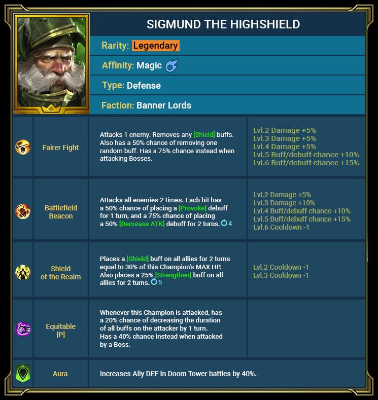 Raid Shadow Legends : Points forts de la mise à jour 4.70